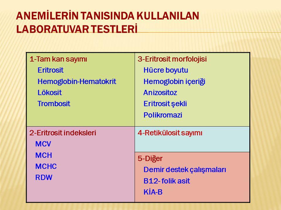 ANEMİLERİN TANISINDA KULLANILAN LABORATUVAR TESTLERİ 1-Tam kan sayımı Eritrosit Hemoglobin-Hematokrit Lökosit Trombosit 3-Eritrosit morfolojisi Hücre