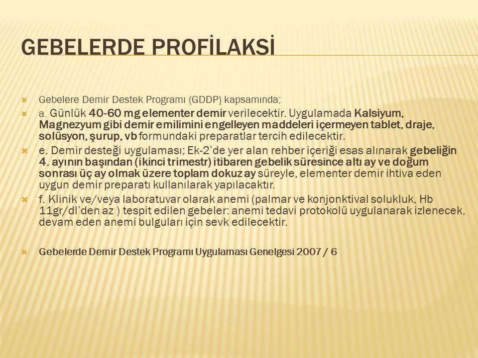 GEBELERDE PROFİLAKSİ  Gebelere Demir Destek Programı (GDDP) kapsamında;  a. Günlük 40-60 mg elementer demir verilecektir. Uygulamada Kalsiyum, Magne