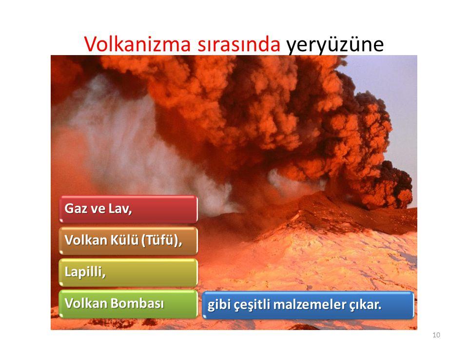 Volkanizma sırasında yeryüzüne Gaz ve Lav, Volkan Külü (Tüfü), Lapilli, Volkan Bombası 10 gibi çeşitli malzemeler çıkar.