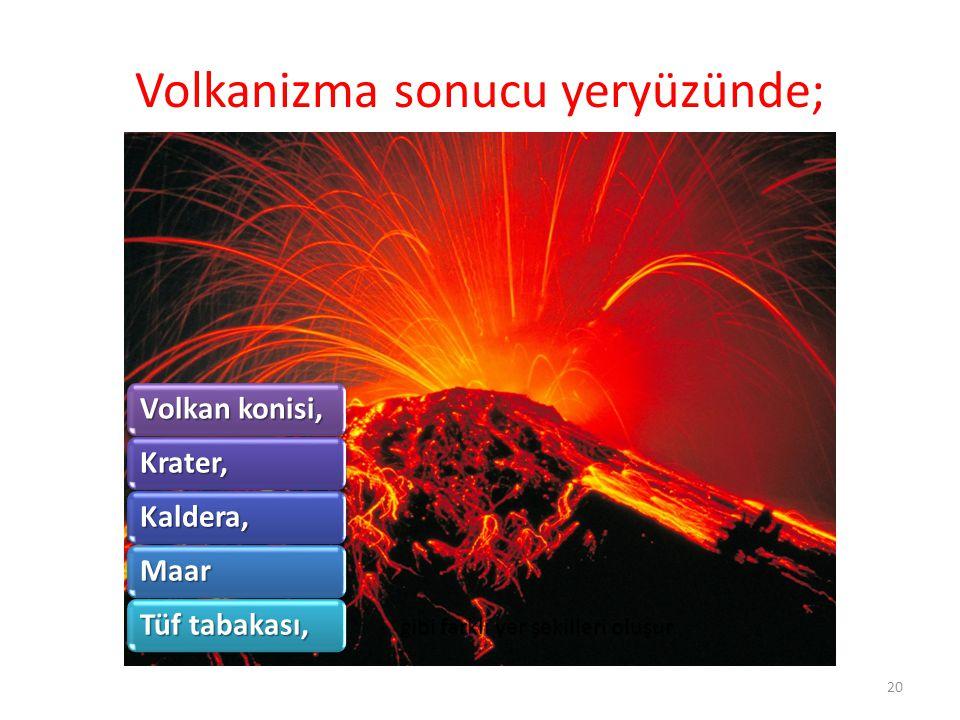 Volkanizma sonucu yeryüzünde; Volkan konisi, Krater, Kaldera, Maar Tüf tabakası, 20 gibi farklı yer şekilleri oluşur
