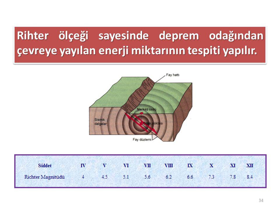 Rihter ölçeği sayesinde deprem odağından çevreye yayılan enerji miktarının tespiti yapılır. 34