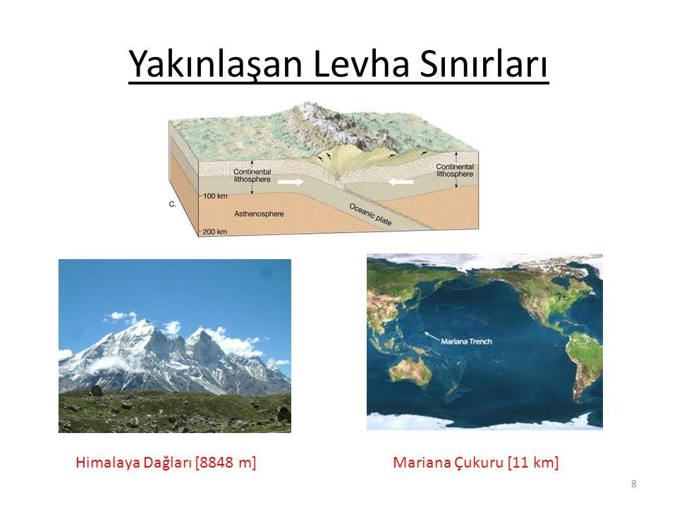 Yakınlaşan Levha Sınırları 8 Himalaya Dağları [8848 m]Mariana Çukuru [11 km]