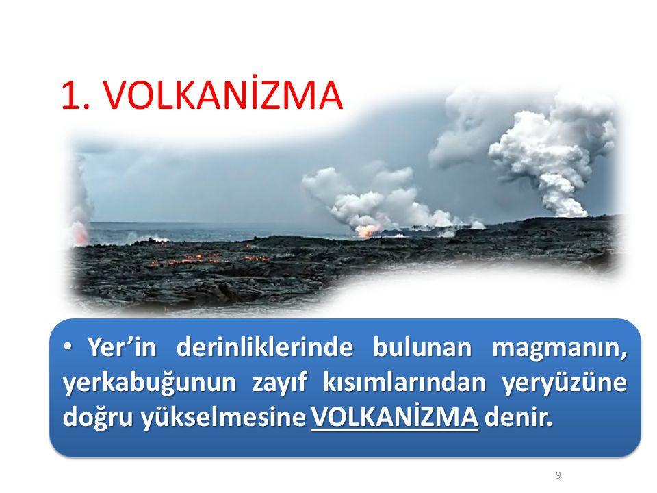 1. VOLKANİZMA 9 Yer'in derinliklerinde bulunan magmanın, yerkabuğunun zayıf kısımlarından yeryüzüne doğru yükselmesine VOLKANİZMA denir. Yer'in derinl