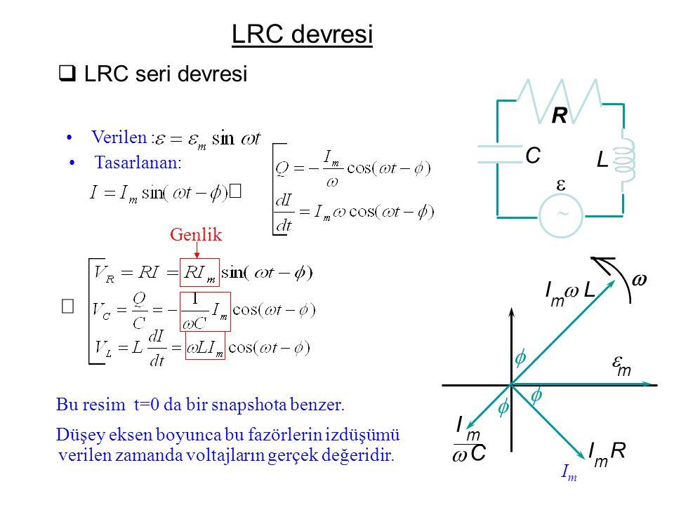 L C   R     I m R I m  L I m  C  m  Tasarlanan: Verilen :  Bu resim t=0 da bir snapshota benzer. Düşey eksen boyunca bu fazörlerin izdüşümü