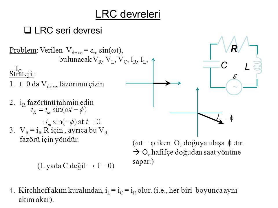 Problem: Verilen V drive = ε m sin(ωt), bulunacak V R, V L, V C, I R, I L, I C Strateji : 1.t=0 da V drive fazörünü çizin 2.i R fazörünü tahmin edin 3