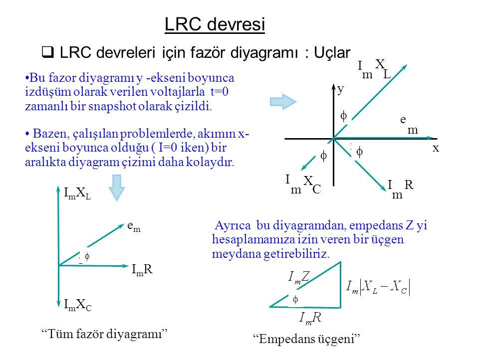 LRC devresi  LRC devreleri için fazör diyagramı : Uçlar Bu fazor diyagramı y -ekseni boyunca izdüşüm olarak verilen voltajlarla t=0 zamanlı bir snaps