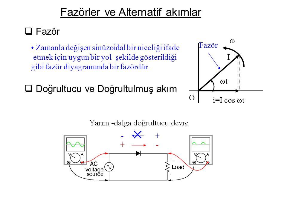 Fazörler ve Alternatif akımlar  Fazör O tt I  i=I cos  t Zamanla değişen sinüzoidal bir niceliği ifade etmek için uygun bir yol şekilde gösterild
