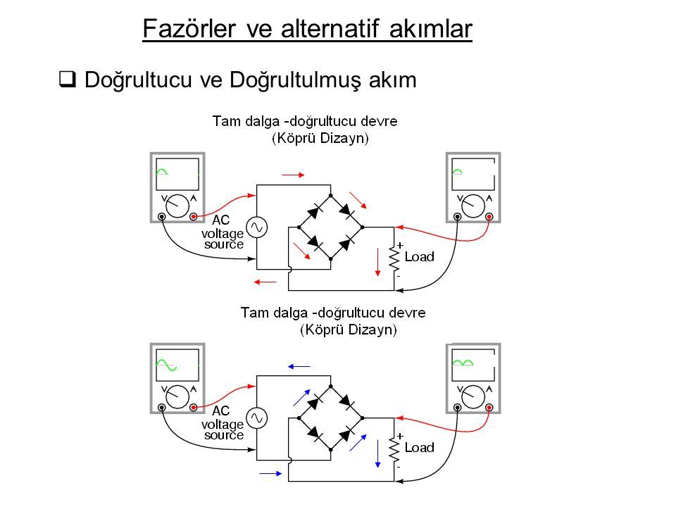 Fazörler ve Alternatif akımlar  Etkin değer (rms) akımı ve voltajı Bir sinüzoidal akımın etkin değeri(rms) Ortalama zaman Bir sinüzoidal voltajın etkin değeri (rms) For 120-volt AC, V rms =170 V.