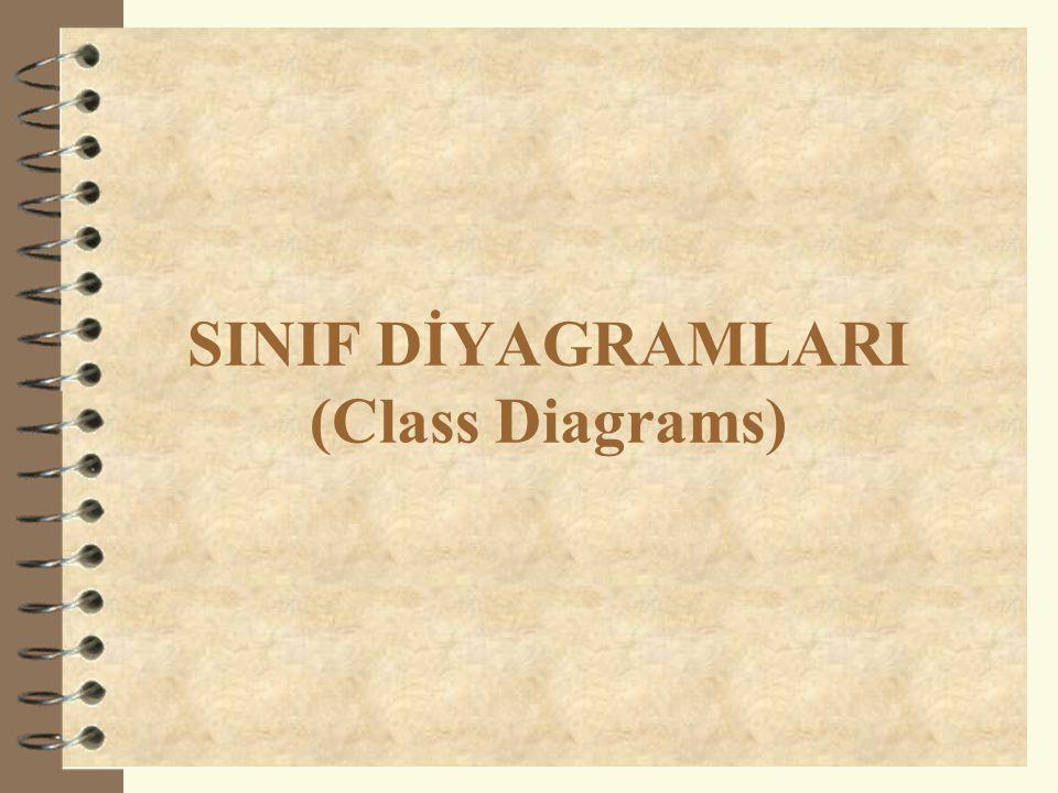 Temel Sınıf Gösterimi  En üstte sınıf ismi bulunur.