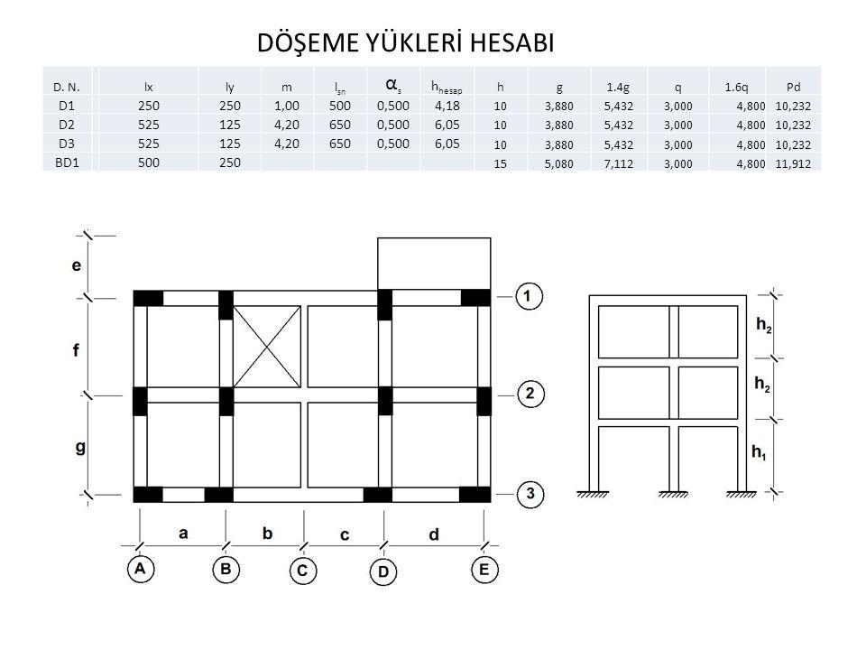 Kalıp Planı Çizilmesi Verilen ölçüler akstan-aksa dır A4 kağıdı kullanılacaktır Verilen ölçüler 1.5 ile çarpılarak ölçeklendirilecektir (A4 kağıdına yerleştirmek için) Başlangıç olarak bütün kirişler (30x50) cm, bütün kolonlar (30x60) cm alınacaktır Kalıp planı çiziminde kiriş genişlikleri 1 cm, kolon uzun kenarı 2.5 cm, kolon kısa kenarı 1.2 cm olarak çizilecektir Ölçüler, örnekte olduğu gibi, kalıp planı dışında gösterilecektir Elemanlara isim verilmeden önce kalıp planı fotokopisi alınacaktır (Döşeme donatılarını göstermek için) Elemanlara isimleri verilecektir (D101,K101,S101 vs.)