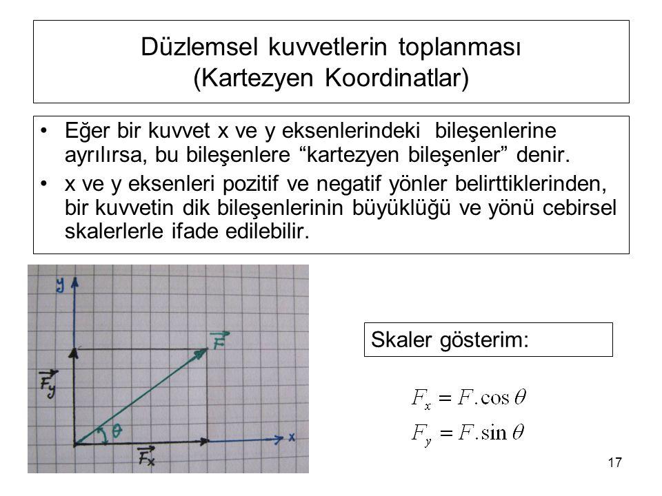 KT17 Düzlemsel kuvvetlerin toplanması (Kartezyen Koordinatlar) Eğer bir kuvvet x ve y eksenlerindeki bileşenlerine ayrılırsa, bu bileşenlere kartezyen bileşenler denir.