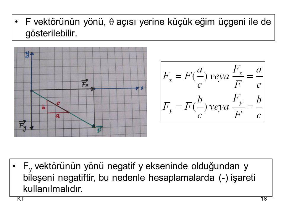 KT18 F vektörünün yönü,  açısı yerine küçük eğim üçgeni ile de gösterilebilir.