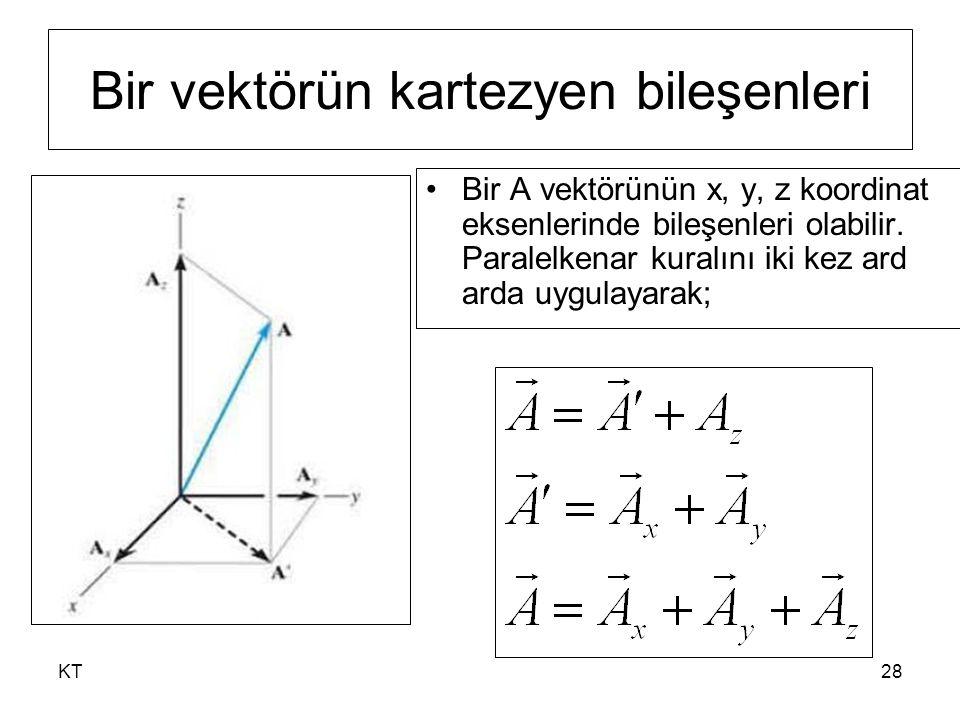 KT28 Bir vektörün kartezyen bileşenleri Bir A vektörünün x, y, z koordinat eksenlerinde bileşenleri olabilir.
