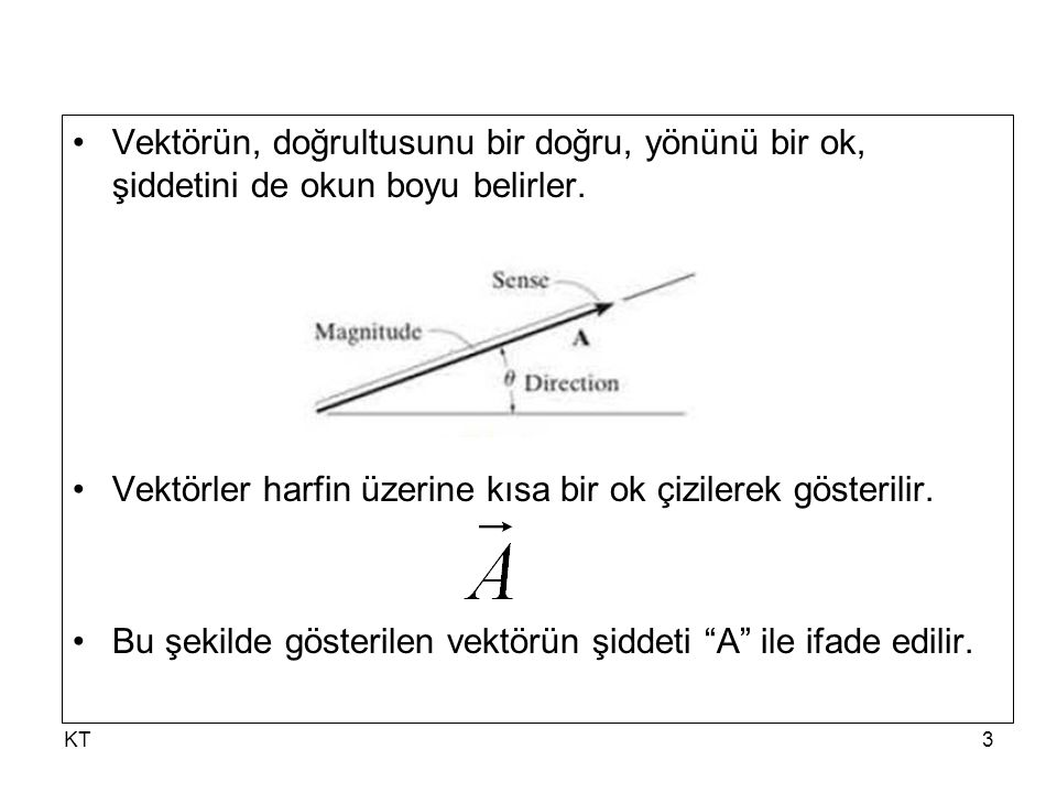 KT3 Vektörün, doğrultusunu bir doğru, yönünü bir ok, şiddetini de okun boyu belirler.