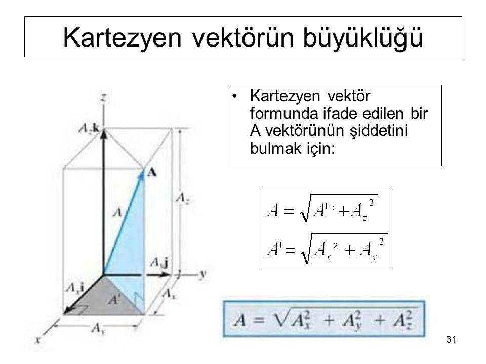 KT31 Kartezyen vektörün büyüklüğü Kartezyen vektör formunda ifade edilen bir A vektörünün şiddetini bulmak için: