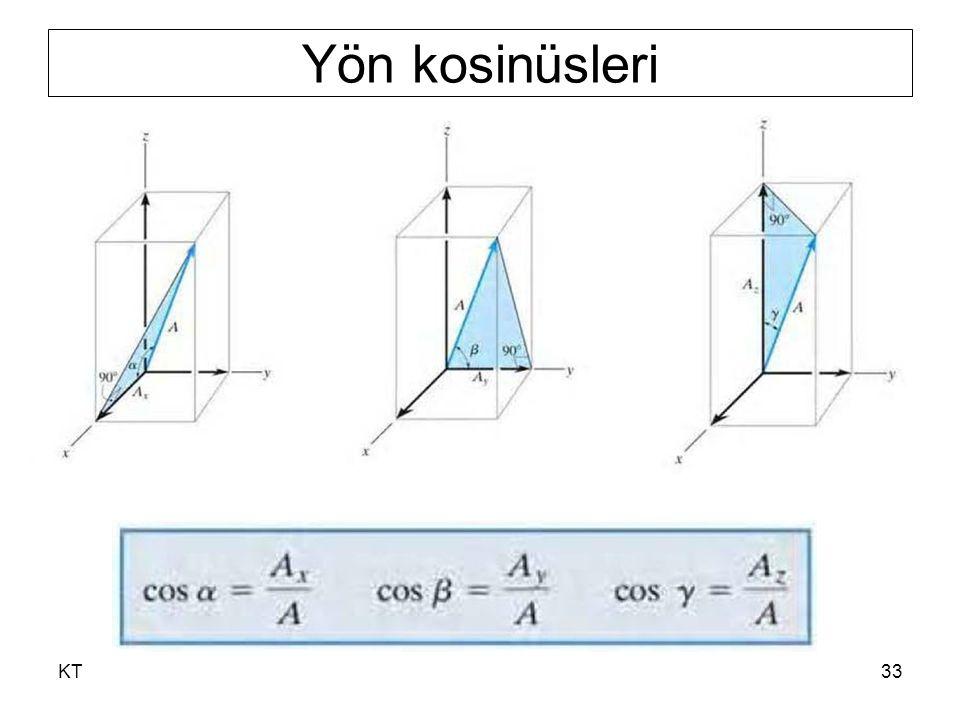 KT33 Yön kosinüsleri