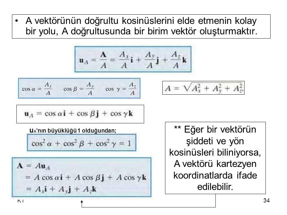 KT34 A vektörünün doğrultu kosinüslerini elde etmenin kolay bir yolu, A doğrultusunda bir birim vektör oluşturmaktır.