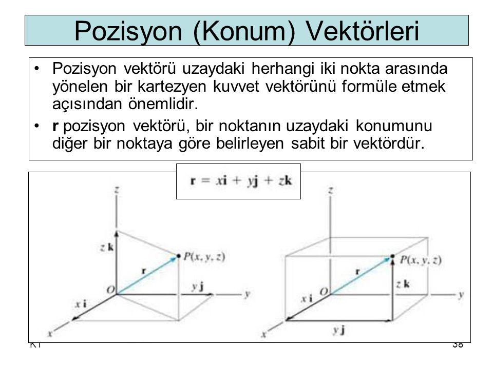 KT38 Pozisyon (Konum) Vektörleri Pozisyon vektörü uzaydaki herhangi iki nokta arasında yönelen bir kartezyen kuvvet vektörünü formüle etmek açısından önemlidir.