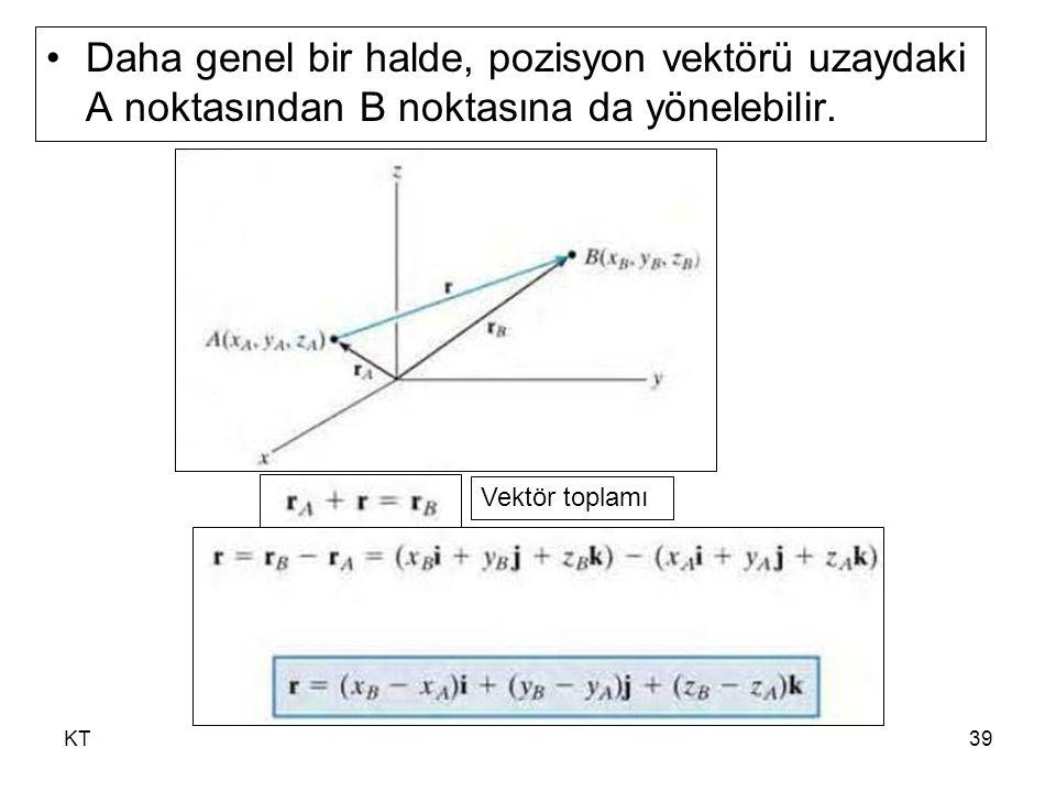 KT39 Daha genel bir halde, pozisyon vektörü uzaydaki A noktasından B noktasına da yönelebilir.