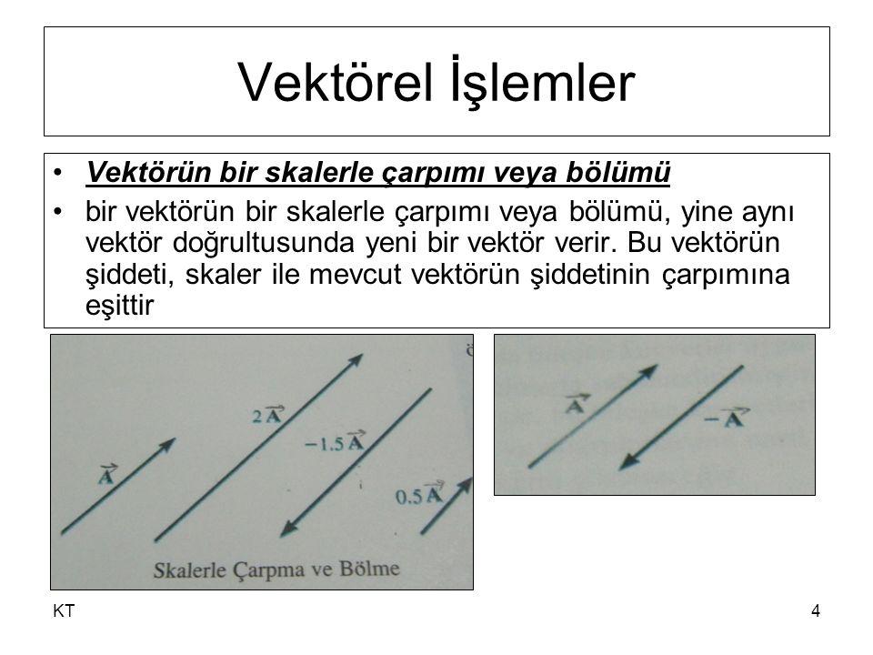 KT5 Vektörlerin Toplamı Vektörler paralelkenar ilkesi kullanılarak birbiriyle toplanır.