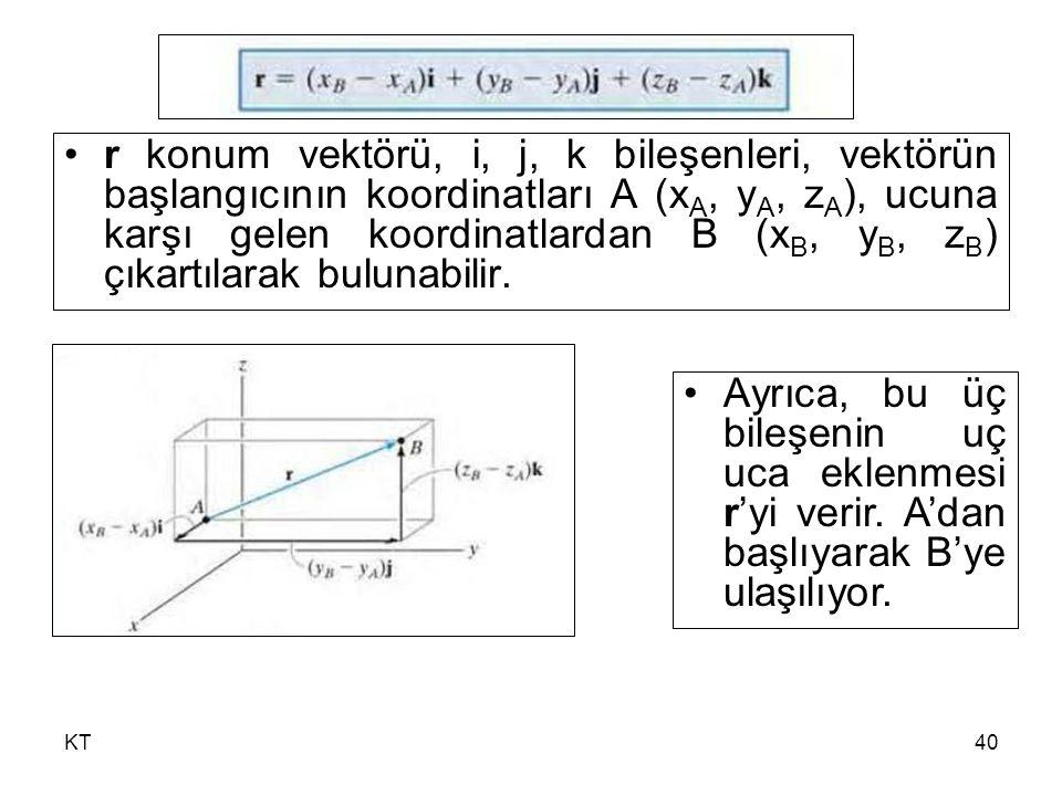KT40 r konum vektörü, i, j, k bileşenleri, vektörün başlangıcının koordinatları A (x A, y A, z A ), ucuna karşı gelen koordinatlardan B (x B, y B, z B ) çıkartılarak bulunabilir.