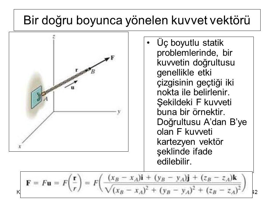 KT42 Bir doğru boyunca yönelen kuvvet vektörü Üç boyutlu statik problemlerinde, bir kuvvetin doğrultusu genellikle etki çizgisinin geçtiği iki nokta ile belirlenir.