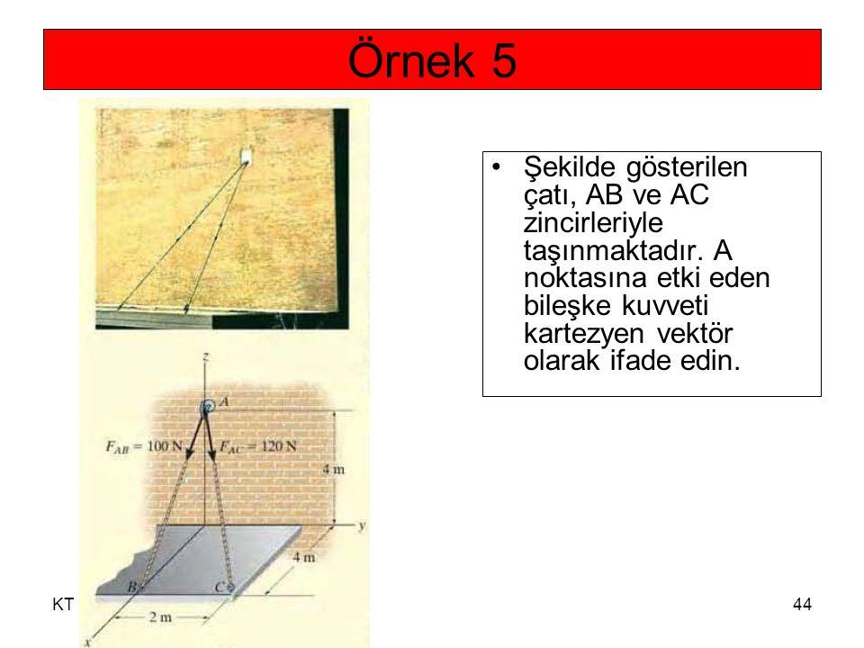 KT44 Örnek 5 Şekilde gösterilen çatı, AB ve AC zincirleriyle taşınmaktadır.