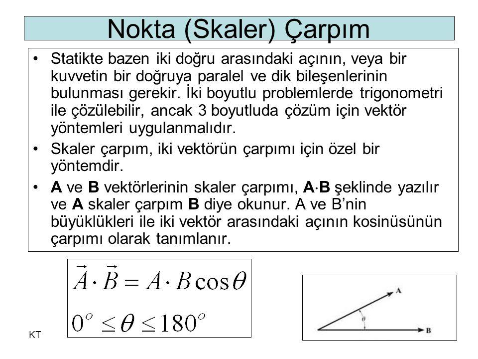 KT47 Nokta (Skaler) Çarpım Statikte bazen iki doğru arasındaki açının, veya bir kuvvetin bir doğruya paralel ve dik bileşenlerinin bulunması gerekir.