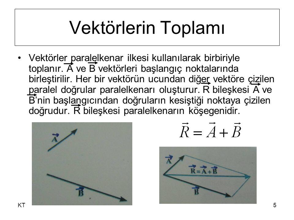 KT6 Vektörlerin Toplamı A ve B vektörlerini paralelkenar ilkesinin özel bir uygulaması olan üçgen ilkesi ne göre de toplayabiliriz.