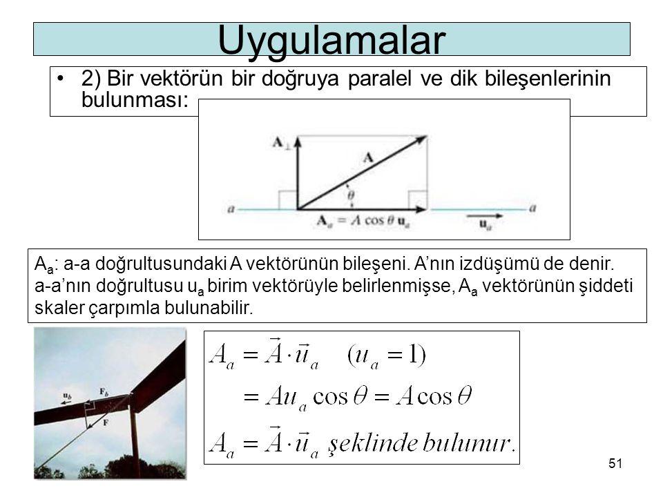 KT51 Uygulamalar 2) Bir vektörün bir doğruya paralel ve dik bileşenlerinin bulunması: A a : a-a doğrultusundaki A vektörünün bileşeni.