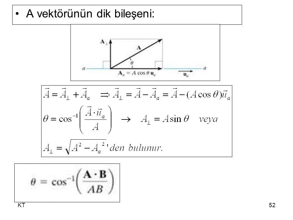 KT52 A vektörünün dik bileşeni: