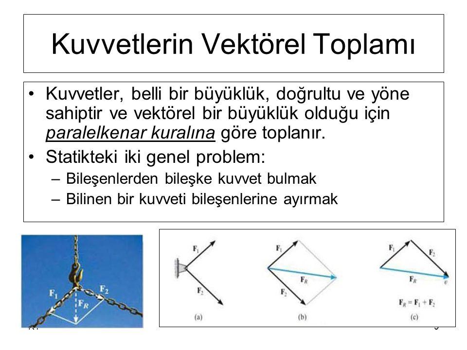 KT10 Bir kuvvetin bileşenlerine ayrılması Bir noktaya etkiyen bir tek vektör yerine aynı etkiyi yapacak iki veya daha fazla vektör koymak mümkündür.Bunlara vektörün bileşenleri denir.