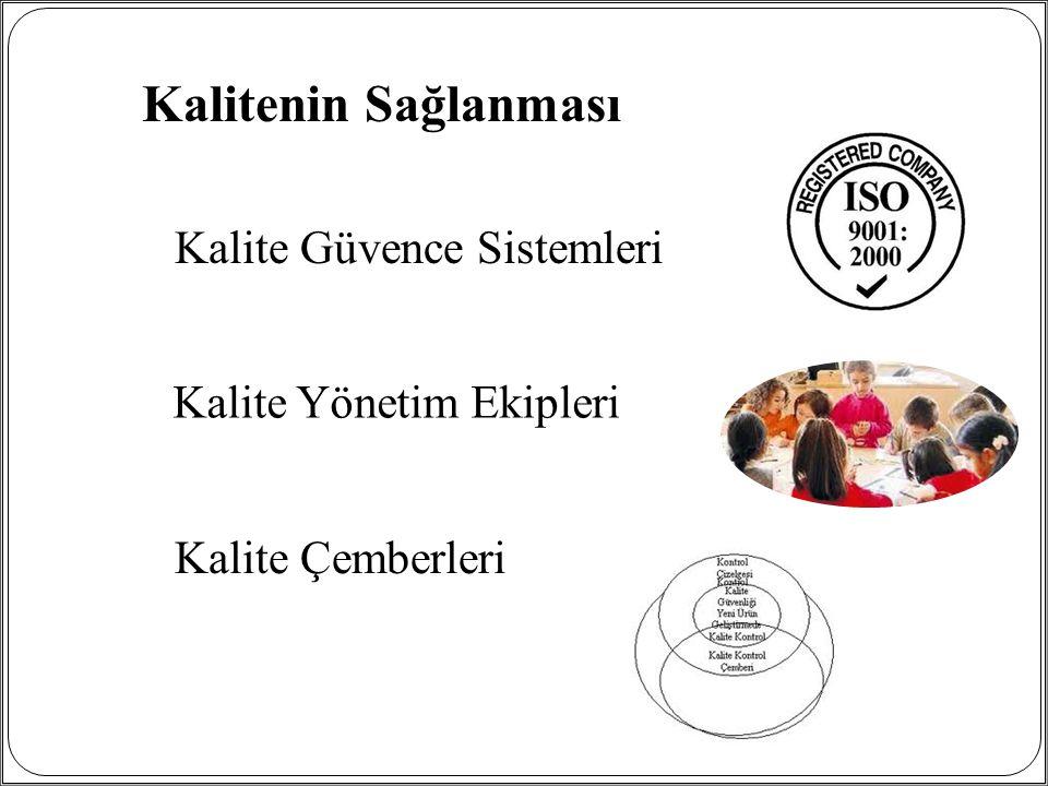 Kalitenin Sağlanması Kalite Güvence Sistemleri Kalite Yönetim Ekipleri Kalite Çemberleri
