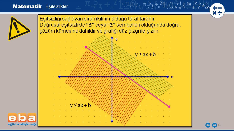 """13 Eşitsizliği sağlayan sıralı ikilinin olduğu taraf taranır. Doğrusal eşitsizlikte """"≤"""" veya """"≥"""" sembolleri olduğunda doğru, çözüm kümesine dahildir v"""