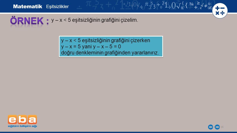 y – x < 5 eşitsizliğinin grafiğini çizerken y – x = 5 yani y – x – 5 = 0 doğru denkleminin grafiğinden yararlanırız. y – x < 5 eşitsizliğinin grafiğin