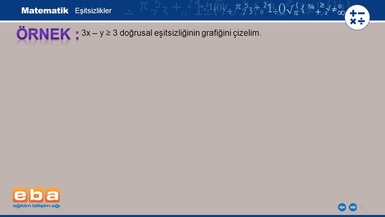 2 3x – y ≥ 3 doğrusal eşitsizliğinin grafiğini çizelim. Eşitsizlikler