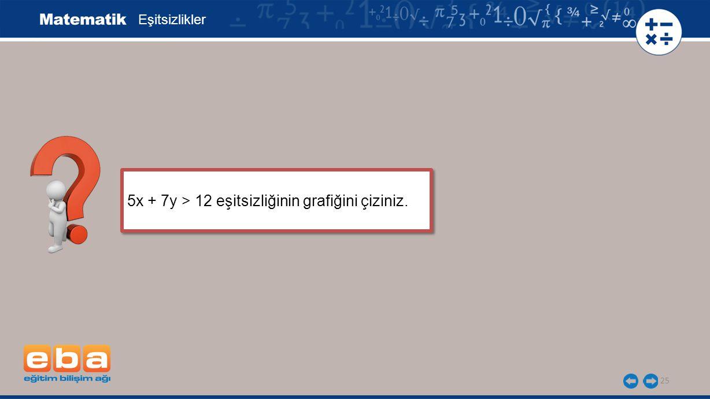 25 5x + 7y > 12 eşitsizliğinin grafiğini çiziniz. 5x + 7y > 12 eşitsizliğinin grafiğini çiziniz. Eşitsizlikler
