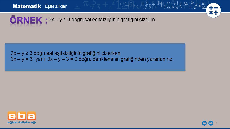 3 3x – y ≥ 3 doğrusal eşitsizliğinin grafiğini çizelim. Eşitsizlikler 3x – y ≥ 3 doğrusal eşitsizliğinin grafiğini çizerken 3x – y = 3 yani 3x – y – 3