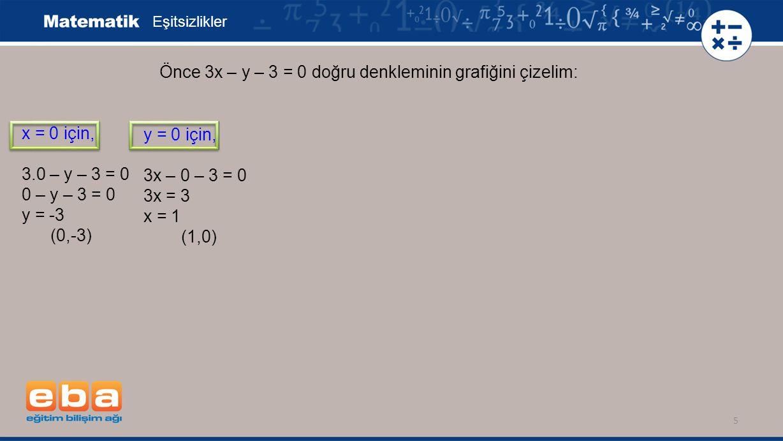 5 Eşitsizlikler x = 0 için, 3.0 – y – 3 = 0 0 – y – 3 = 0 y = -3 (0,-3) Önce 3x – y – 3 = 0 doğru denkleminin grafiğini çizelim: y = 0 için, 3x – 0 –