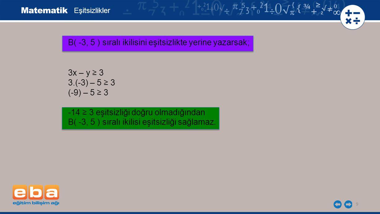 9 Eşitsizlikler B( -3, 5 ) sıralı ikilisini eşitsizlikte yerine yazarsak; 3x – y ≥ 3 3.(-3) – 5 ≥ 3 (-9) – 5 ≥ 3 -14 ≥ 3 eşitsizliği doğru olmadığında
