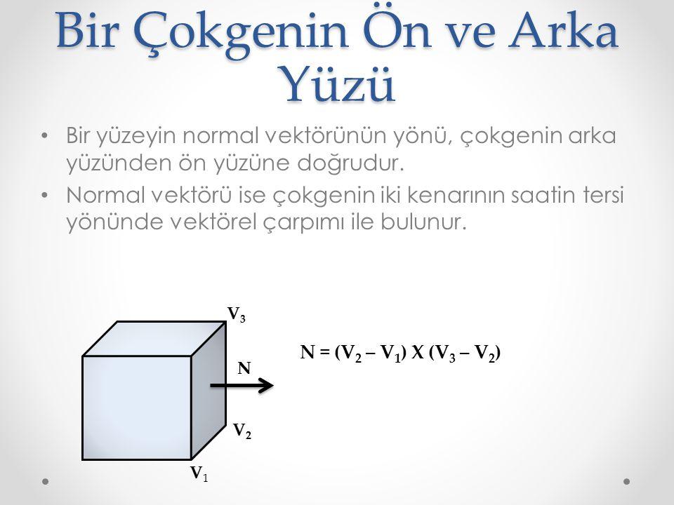 Bir Çokgenin Ön ve Arka Yüzü Bir yüzeyin normal vektörünün yönü, çokgenin arka yüzünden ön yüzüne doğrudur.