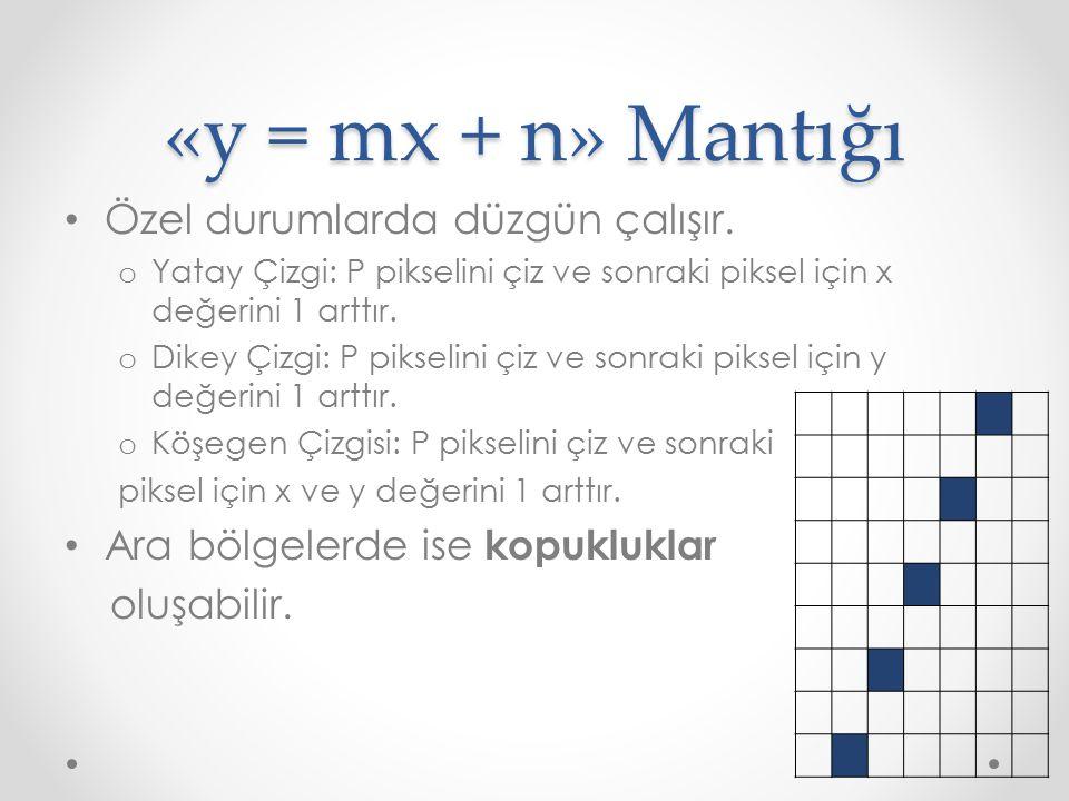 «y = mx + n» Mantığı Özel durumlarda düzgün çalışır.