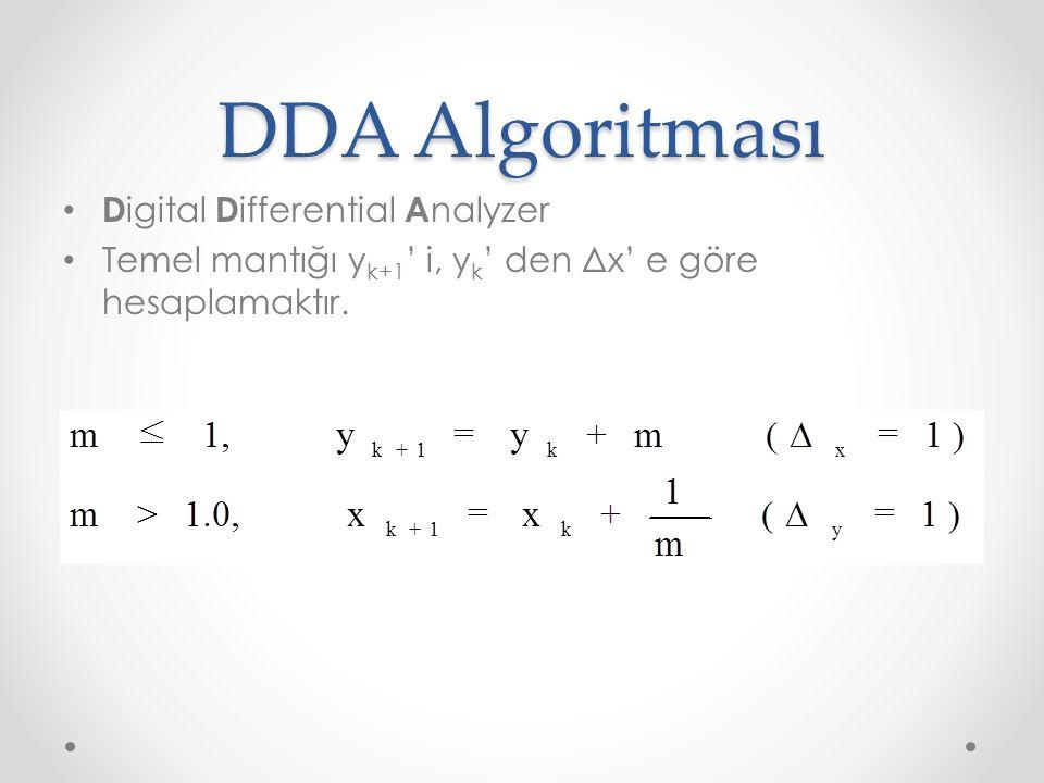 DDA Algoritması D igital D ifferential A nalyzer Temel mantığı y k+1 ' i, y k ' den Δx' e göre hesaplamaktır.