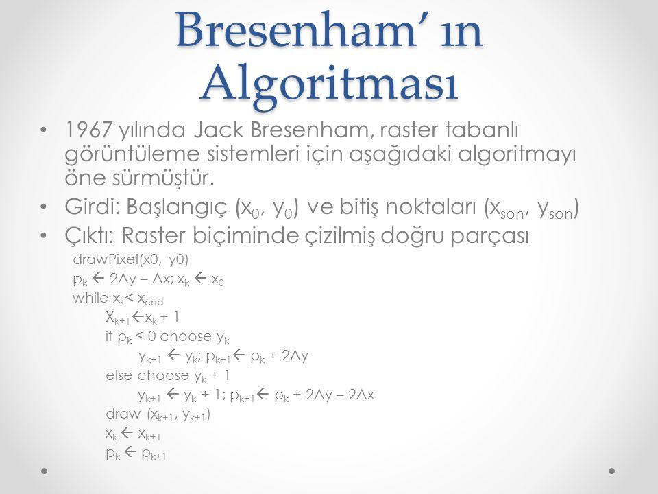 Bresenham' ın Algoritması 1967 yılında Jack Bresenham, raster tabanlı görüntüleme sistemleri için aşağıdaki algoritmayı öne sürmüştür.