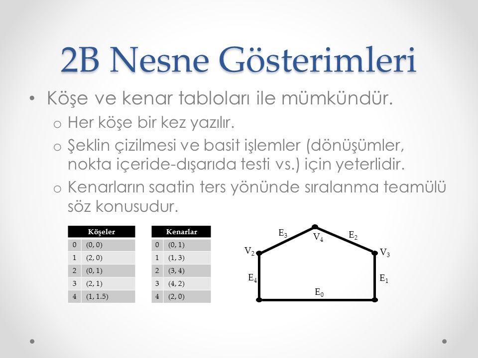 2B Nesne Gösterimleri Köşe ve kenar tabloları ile mümkündür.