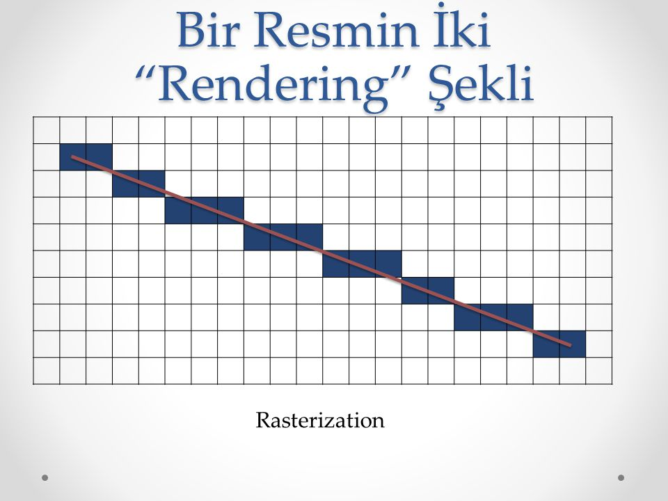 Bir Resmin İki Rendering Şekli Rasterization