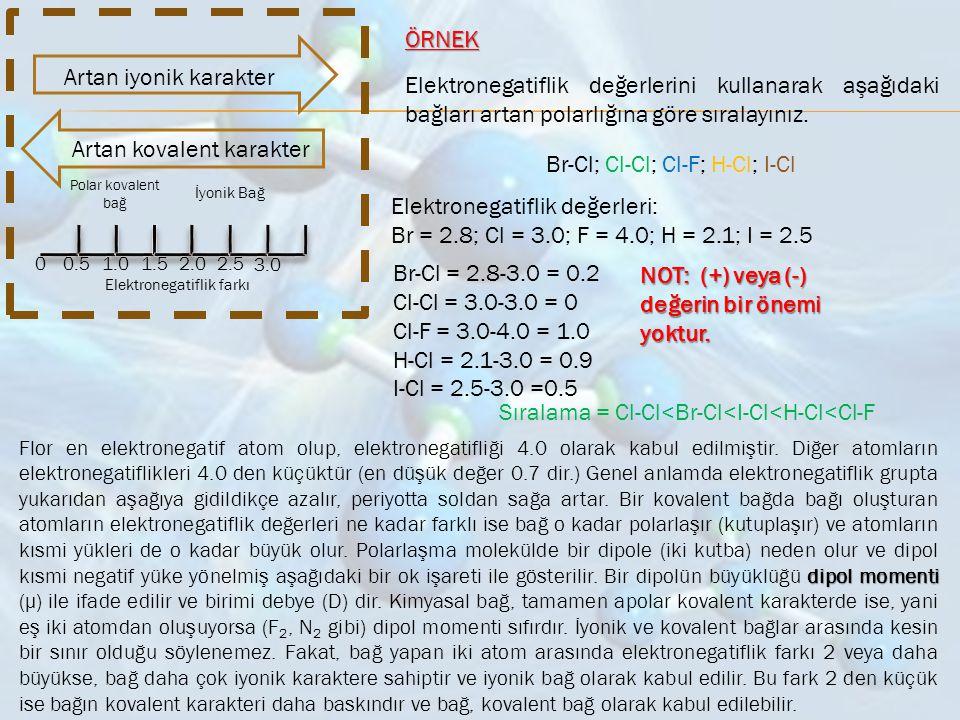 00.51.01.52.0 2.5 3.0 Polar kovalent bağ İyonik Bağ Elektronegatiflik farkı Artan kovalent karakter Artan iyonik karakter ÖRNEK Elektronegatiflik değe
