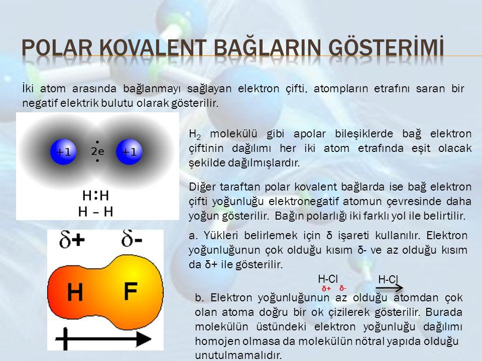 İki atom arasında bağlanmayı sağlayan elektron çifti, atompların etrafını saran bir negatif elektrik bulutu olarak gösterilir. H 2 molekülü gibi apola
