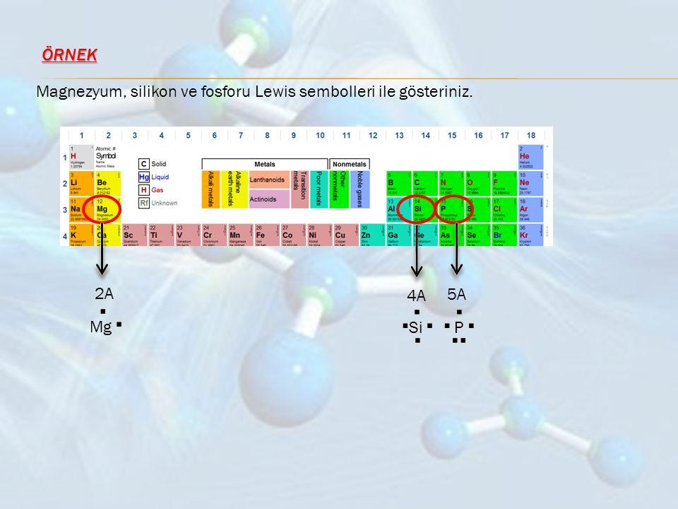 ÖRNEK Magnezyum, silikon ve fosforu Lewis sembolleri ile gösteriniz. 2A 4A 5A Mg... Si.... P....