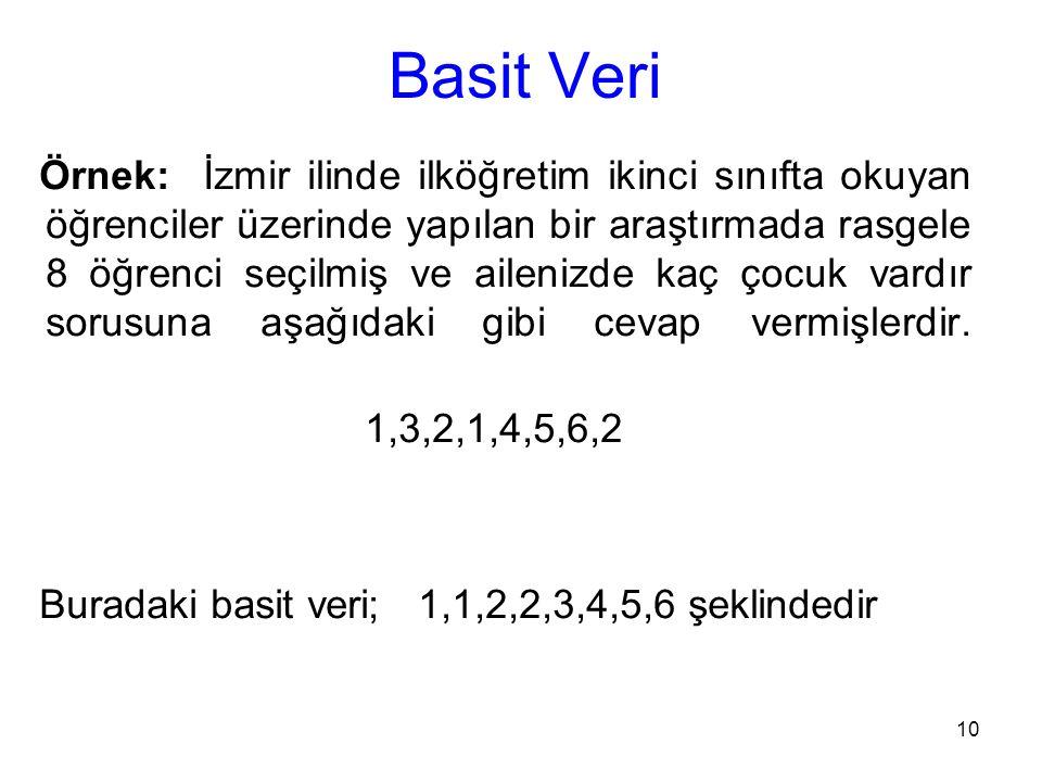 10 Örnek: İzmir ilinde ilköğretim ikinci sınıfta okuyan öğrenciler üzerinde yapılan bir araştırmada rasgele 8 öğrenci seçilmiş ve ailenizde kaç çocuk